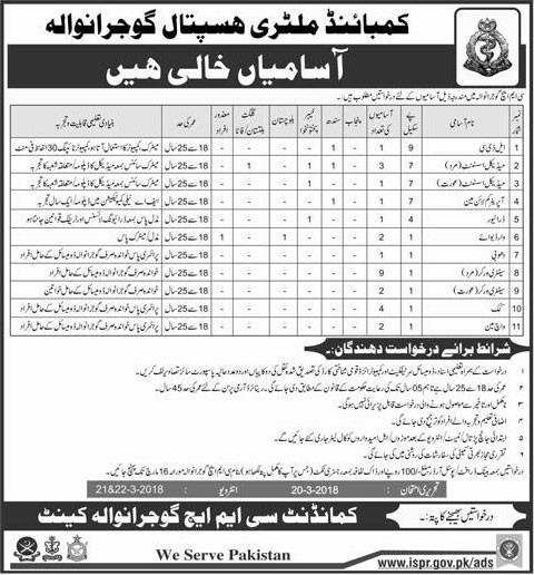 Jobs in Combined Military Hospital 04 March 2018