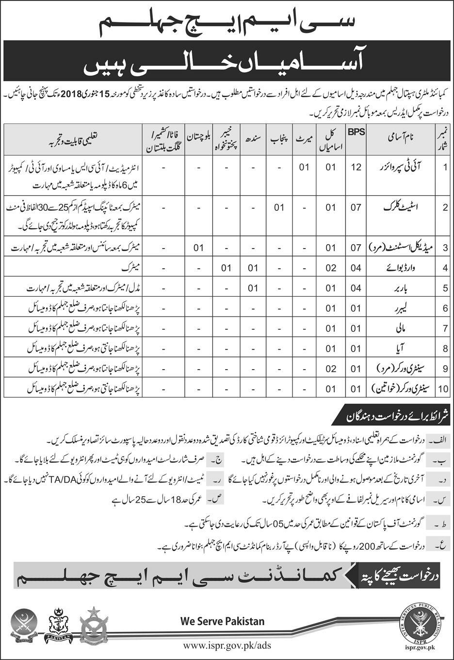 Jobs In Combined Military Hospital Jhelum 07 Jan 2018