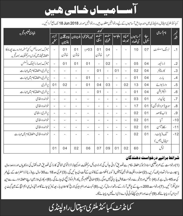 Jobs in Combined Military Hospital Rawalpindi 03 June 2018