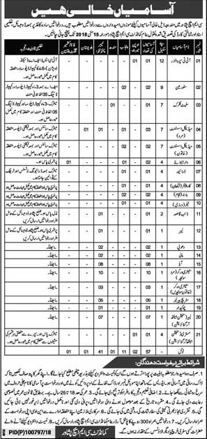 Jobs in Commandant MH Peshawar 29 April 2018