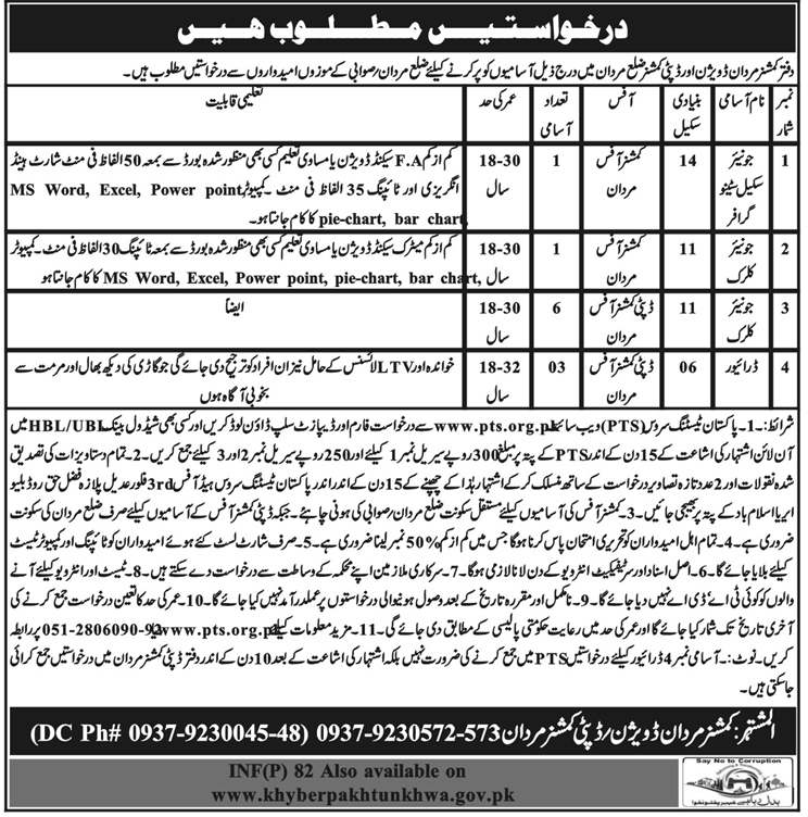 Jobs In Commissioner Office Of Mardan 09 Jan 2018