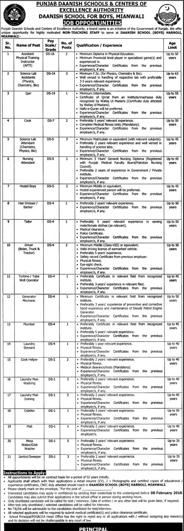 Jobs In Daanish School Govt Of The Punjab 25 Jan 2018