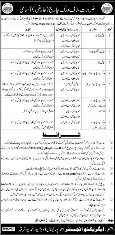 Jobs in Department Anhar Ahmadpur Canal 14 March 2018