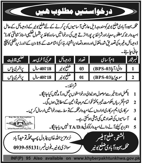 Jobs In Department Of Population Welfare 09 Jan 2018