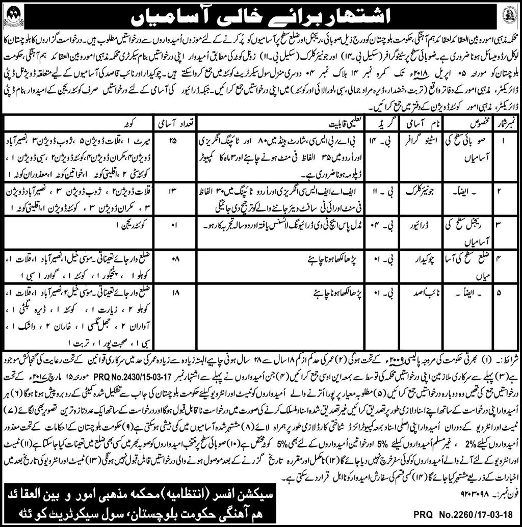 Jobs In Department of Religious Affair Govt Of Balochistan 19 Mar 2018