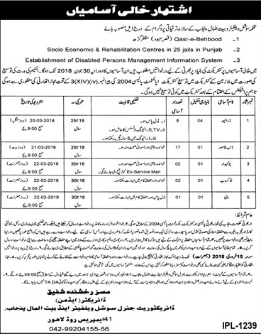 Jobs In Department Of Social Welfare And Bait Ul Maal 30 Jan 2018