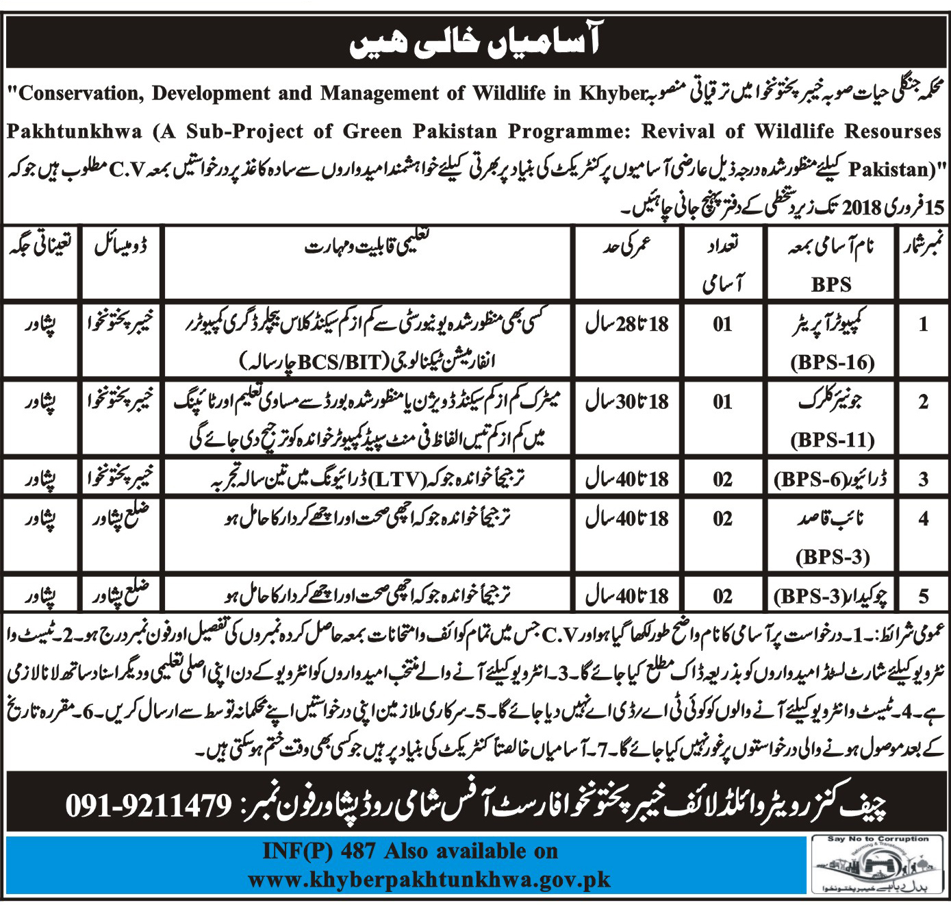Jobs In Department Of Wildlife Govt Of Khyber Pakhtunkhawa 31 Jan 2018