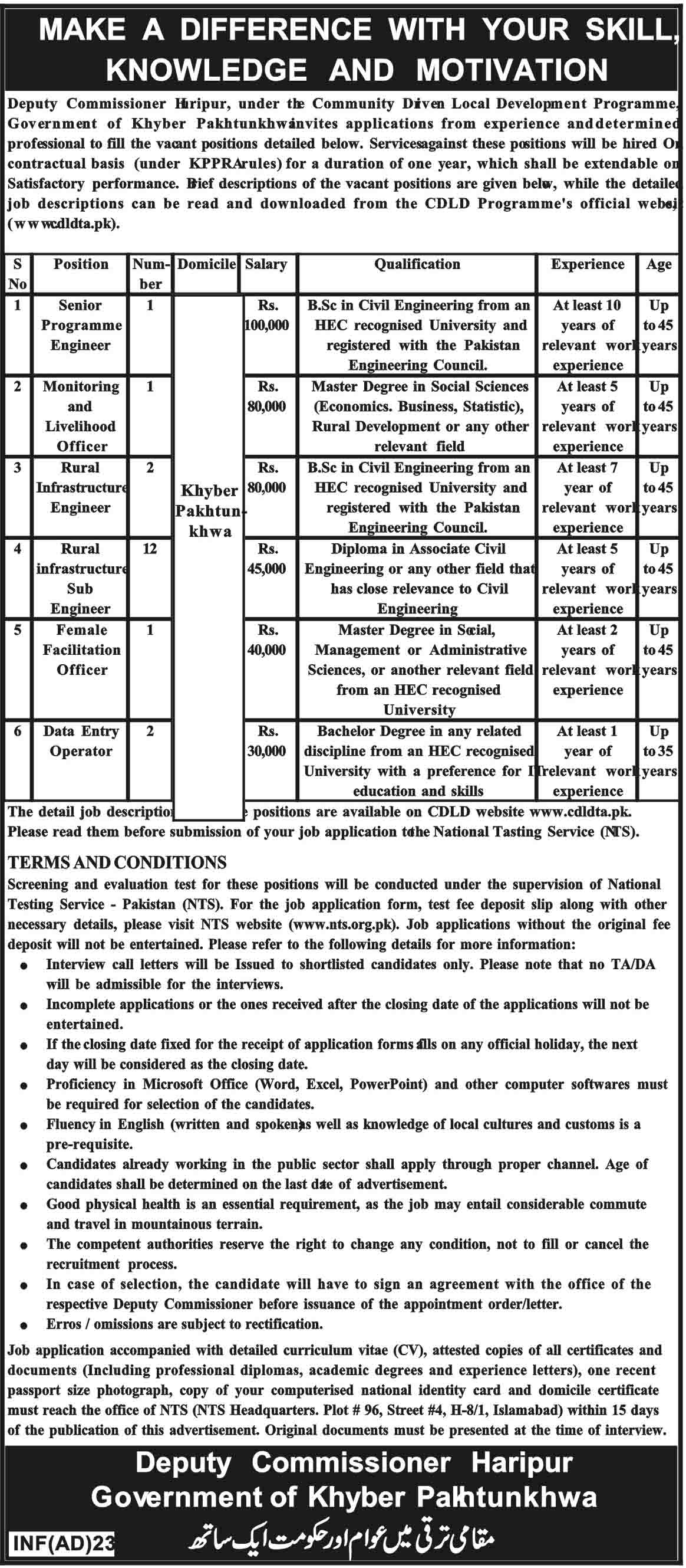 Jobs In Deputy Commissioner Haripur 03 Feb 2018
