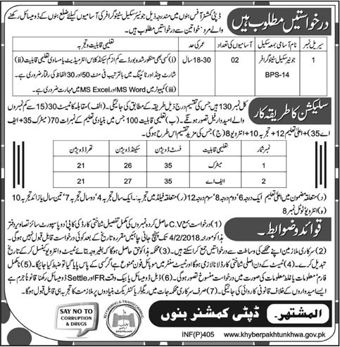 Jobs In Deputy Commissioner Office Bannu 25 Jan 2018