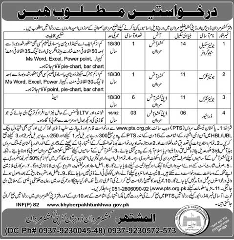 Jobs In Deputy Commissioner Office Of Mardan 11 Jan 2018