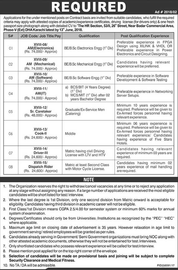 Jobs in DHA Karachi 30 May 2018