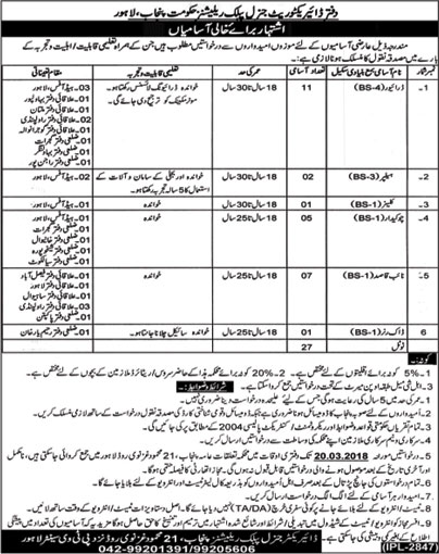 Jobs in Directorate General Public Relations 05 March 2018