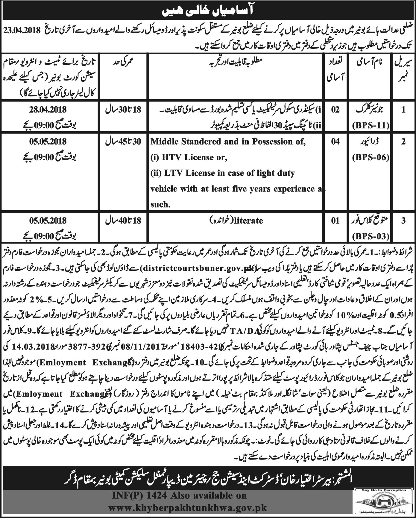 Jobs In District And Session Court Buneer 24 Mar 2018