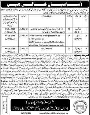 Jobs In District And Session Court Buneer 28 Mar 2018