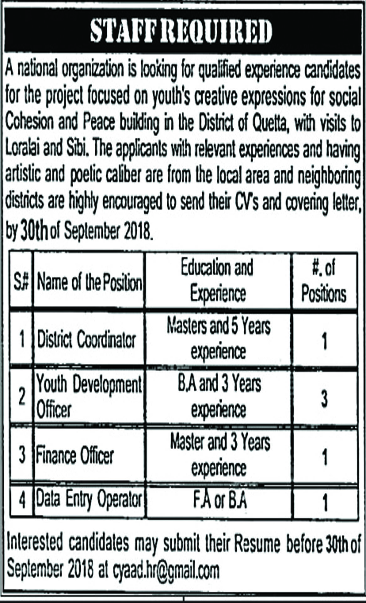 Jobs In District Coordinator, Youth Development Officer, Finance Officer, Data Entry Operator 27 Sep 2018