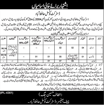 Jobs in District Council Hafizabad 08 April 2018