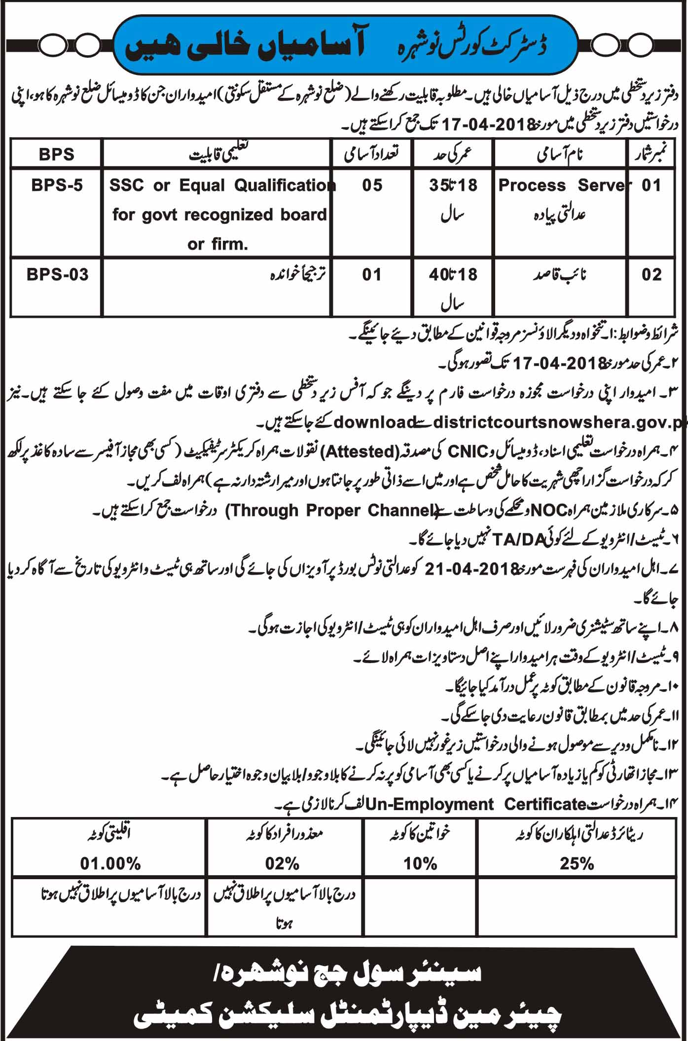 Jobs in District Courts Nowshera 15 March 2018