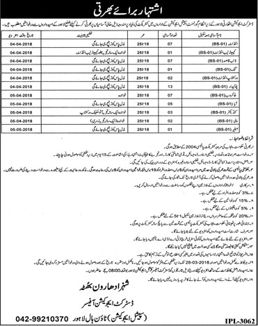 Jobs in District Education Authority 12 March 2018