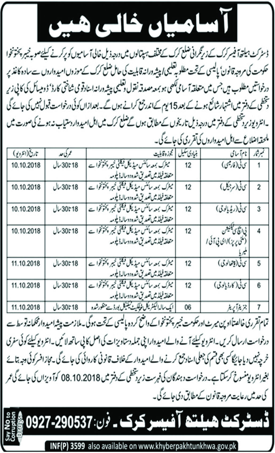 Jobs In District Health Officer Karak 14 Sep 2018