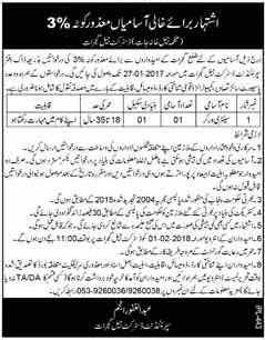 Jobs In District Jail Gujrat 11 Jan 2018