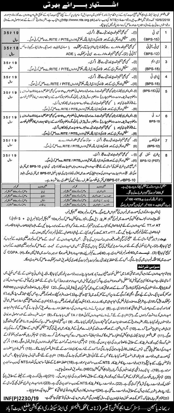 Jobs IN Education Department Abbottabad 2019