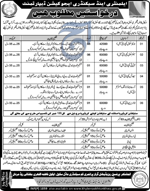 Jobs In Elementary And Secondary Education Department 01 Mar 2018