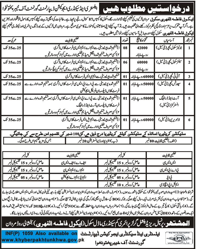 Jobs in Elementary and Secondary Education Department in Mardan 28 Feb 2018