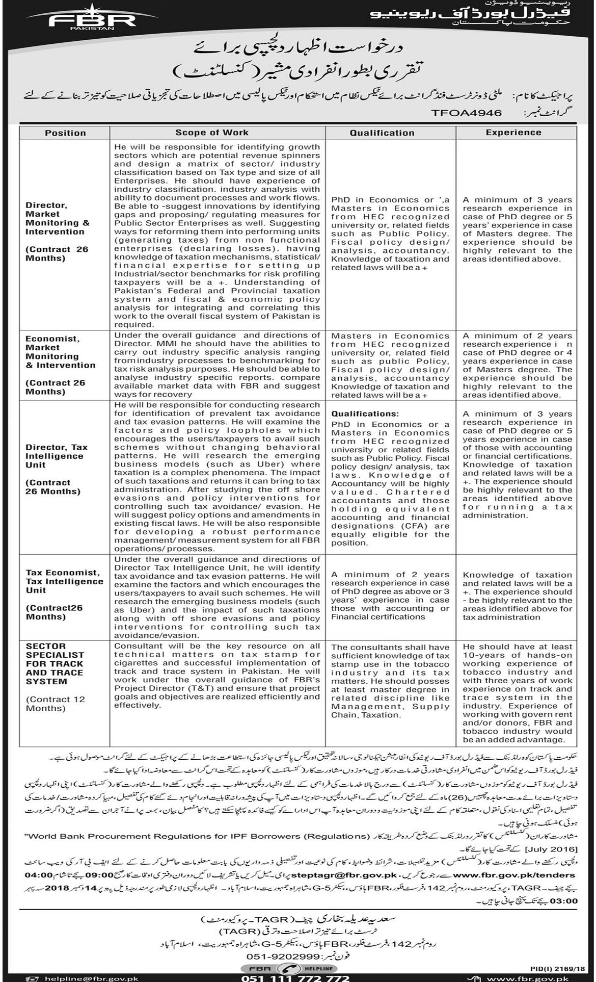 Jobs In Federal Board Of Revenue Govt Of Pakistan FBR 15 Nov 2018