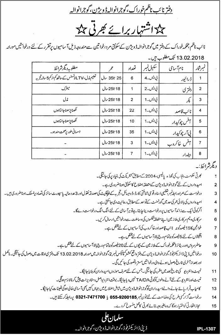 Jobs In Food Department Of Gujranwala Division 30 Jan 2018