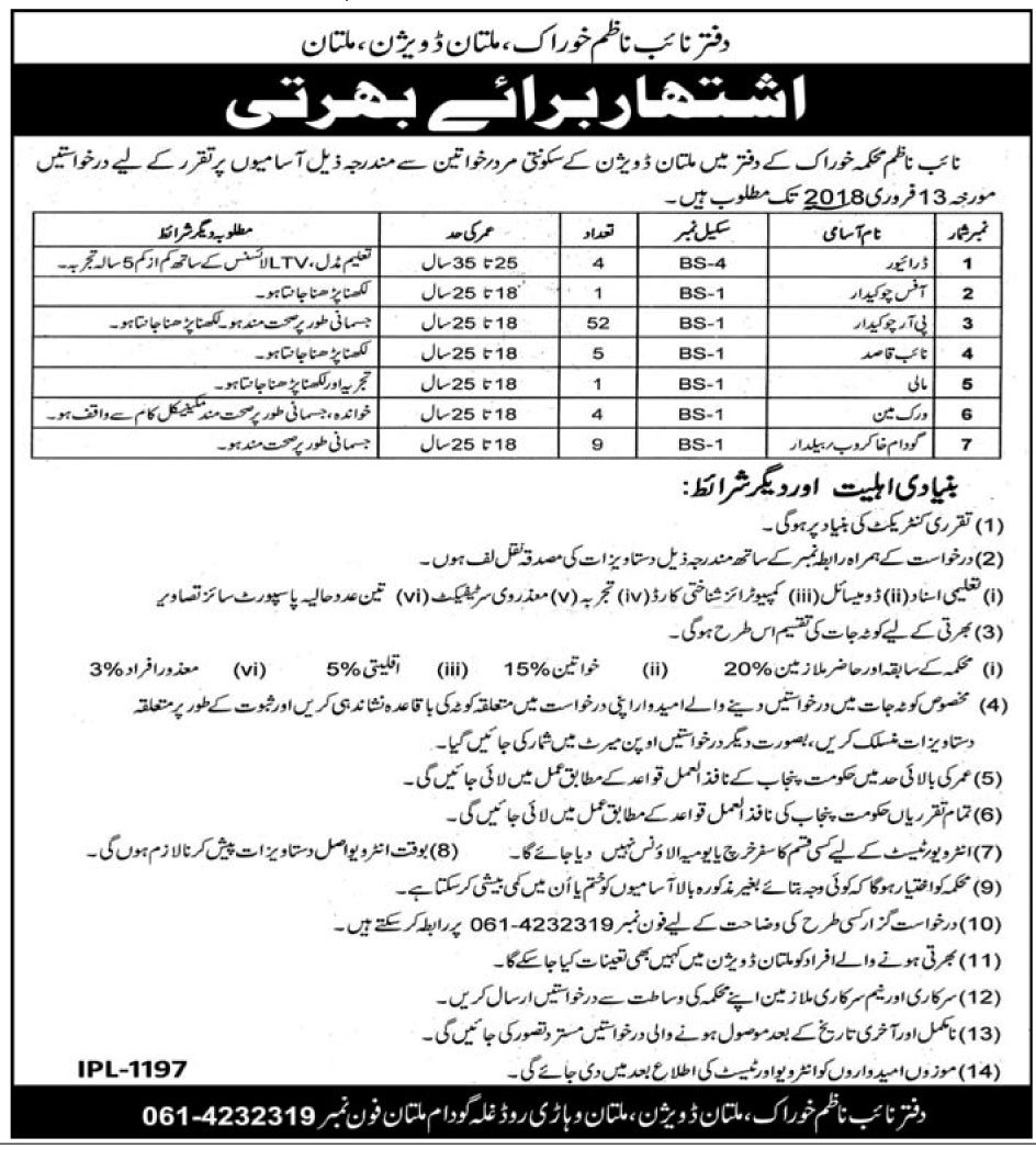 Jobs In Food Department Of Punjab 26 Jan 2018