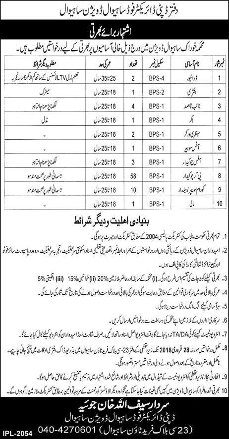 Jobs In Food Department Of Sahiwal Division 17 Feb 2018