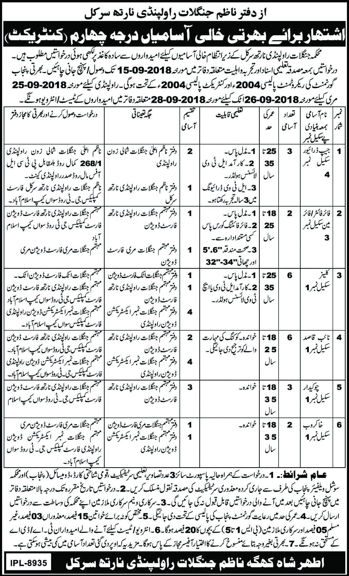 Jobs In Forest Department Rawalpindi 05 Sep 2018
