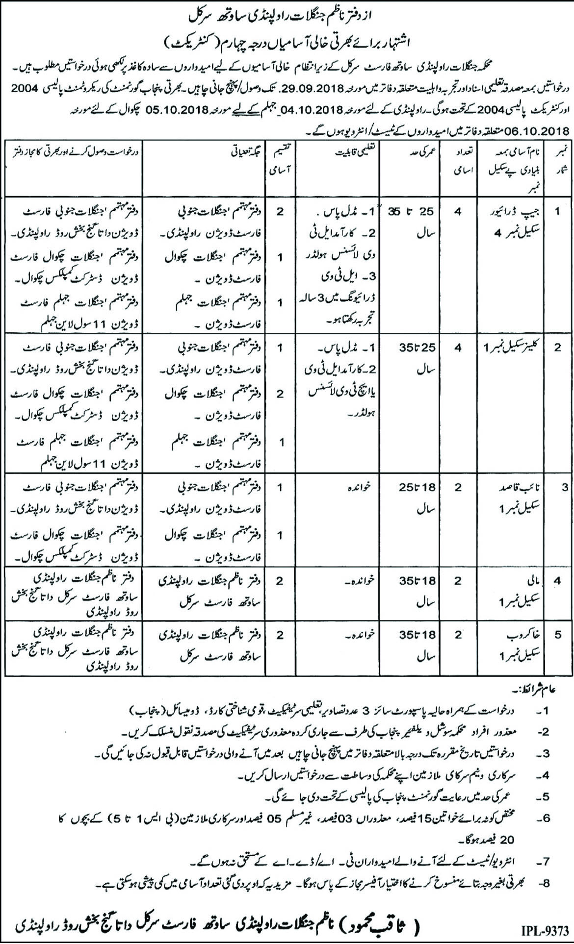 Jobs In Forest Department Rawalpindi 18 Sep 2018