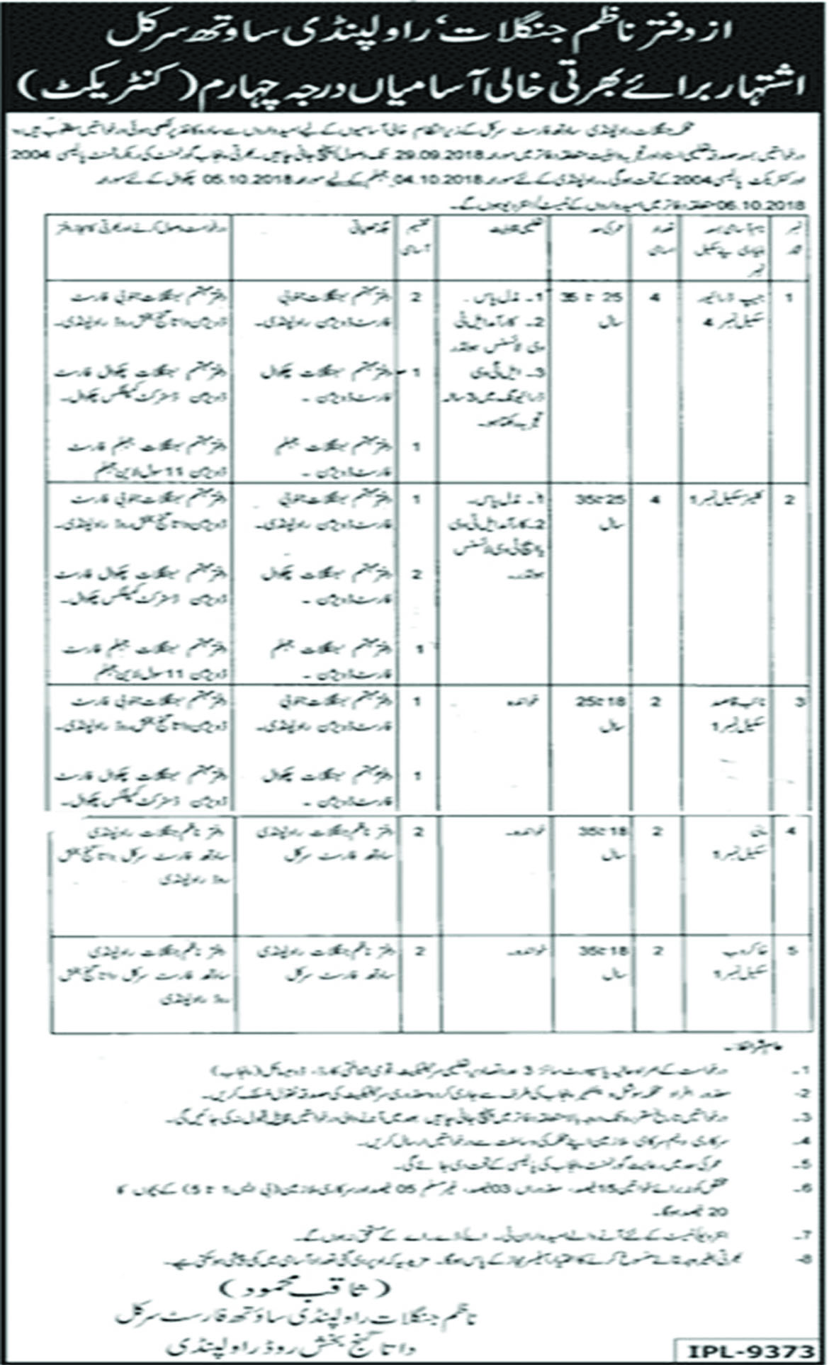 Jobs In Forest Department Rawalpindi 27 Sep 2018