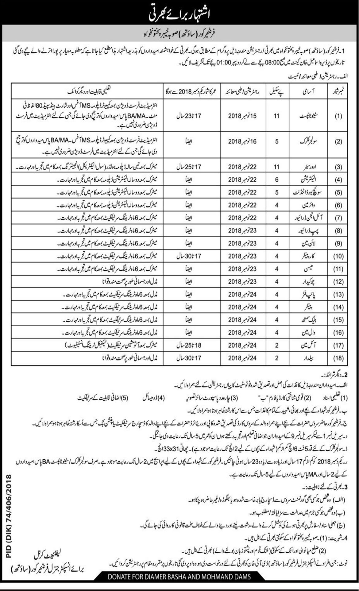 Jobs In Frontier Corps Govt Of Khyber Pakhtunkhwa 09 Nov 2018