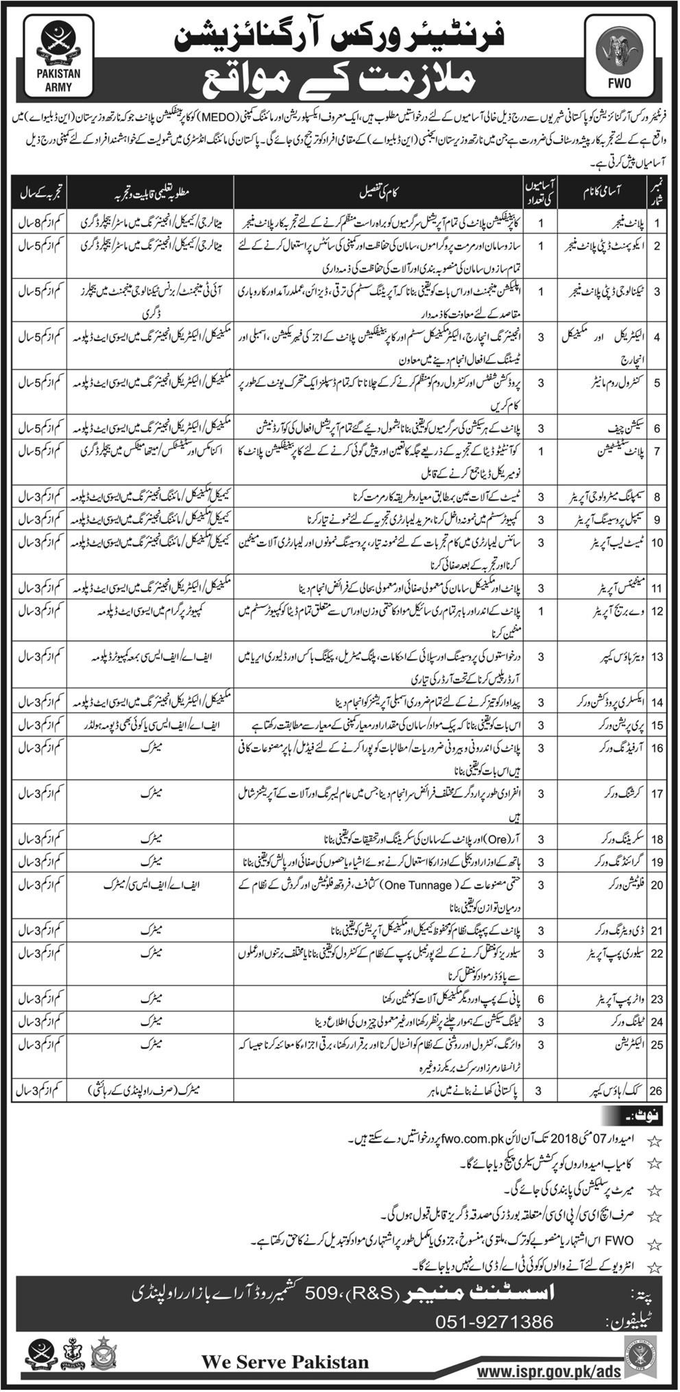 Jobs in Frontier Works Organization Pak Army 22 April 2018