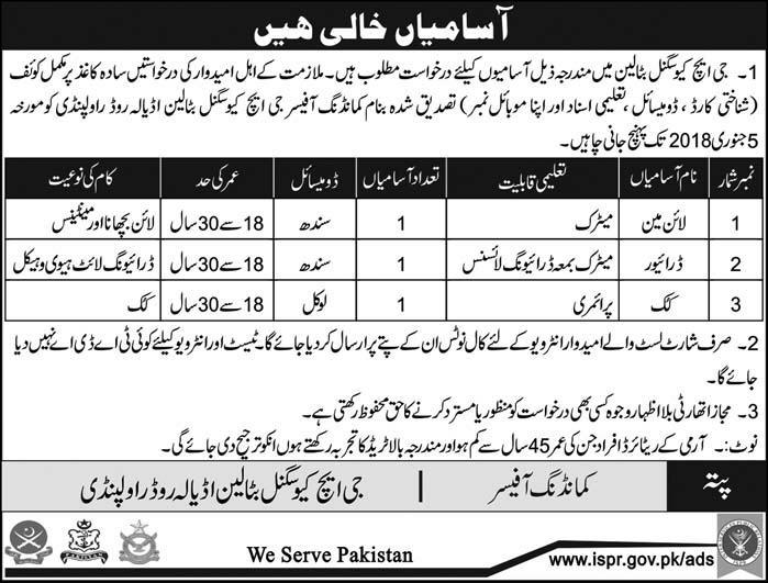 Jobs In  G.H.Q Signal Battalion 04 Jan 2018