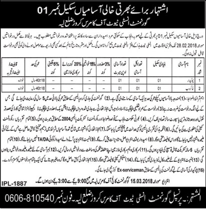 Jobs in Govt Institute of Commerce in Layyah 14 Feb 2018