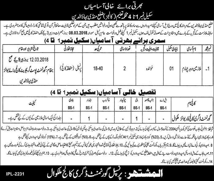 Jobs In Govt Men Colleges Of Mandi Baha ud Din 21 Feb 2018
