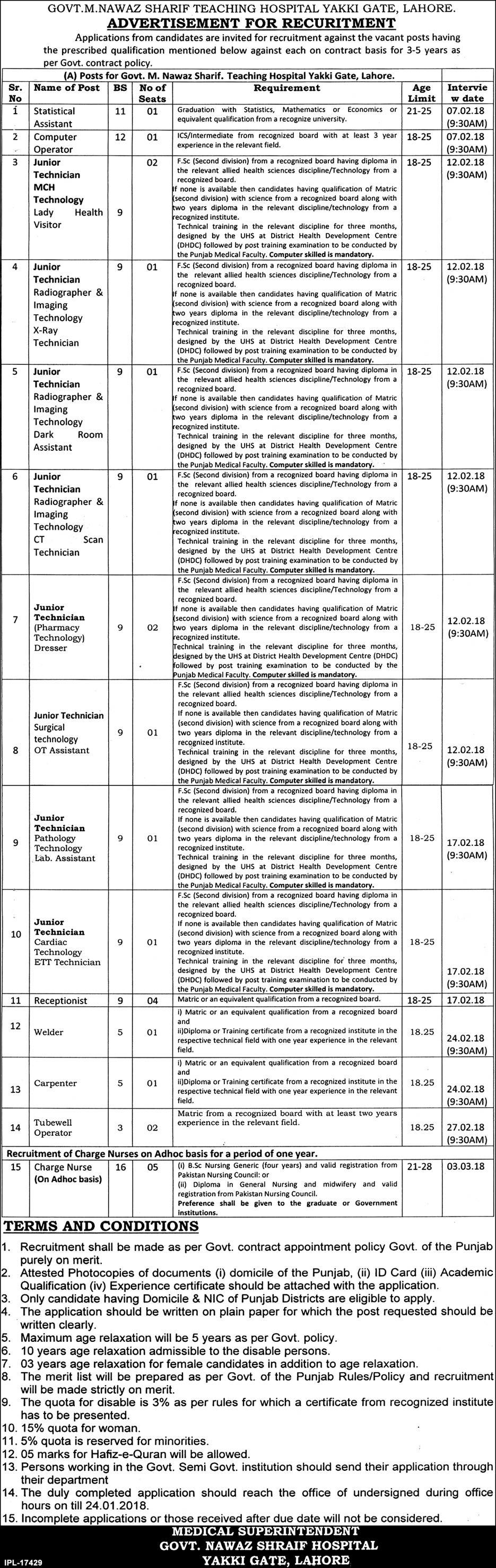 Jobs In Govt Nawaz Sharif Hospital 02 Jan 2018
