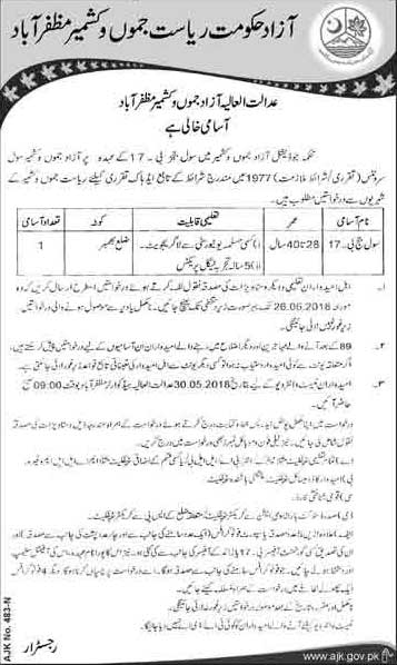 Jobs in Govt of AJK Civil Court in Muzaffarabad 11 May 2018