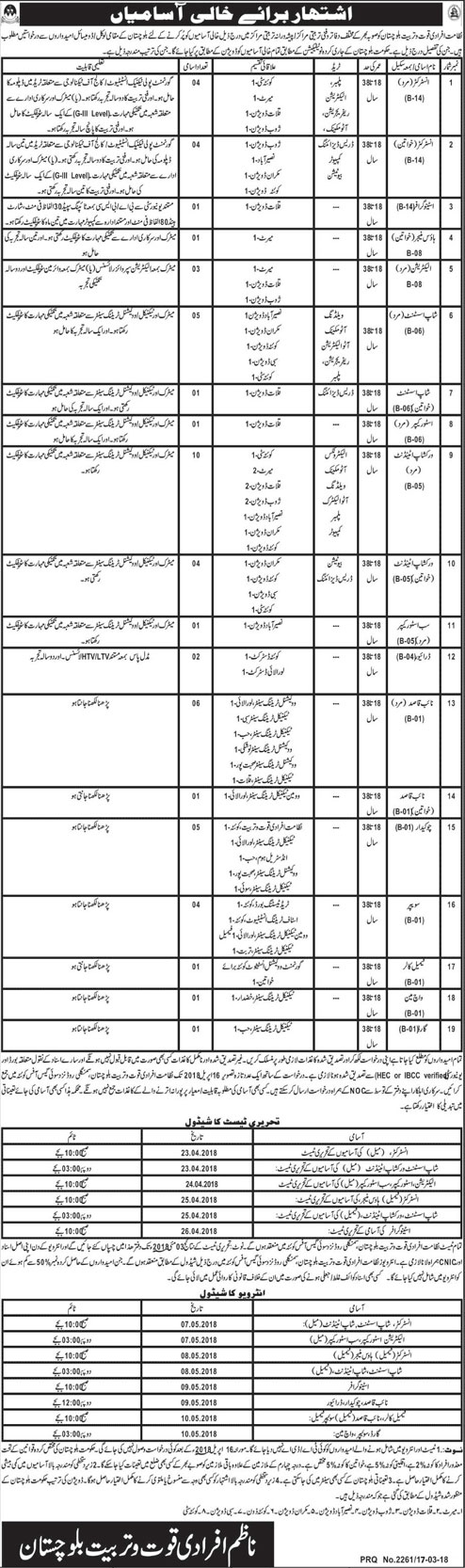 Jobs in Govt of Balochistan Department 19 March 2018