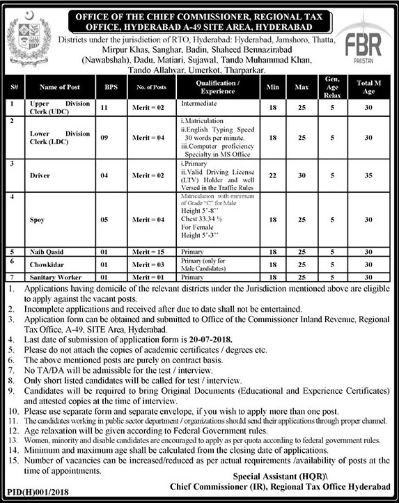 Jobs in Govt of Pakistan Commissioner Office 04 June 2018