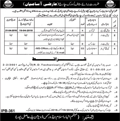 Jobs in Govt of Punjab Irrigation Department 05 April 2018