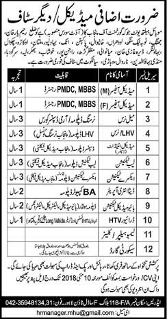 Jobs in Govt of Punjab Mobile Health Unit 04 May 2018