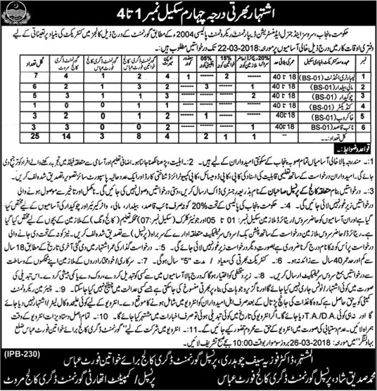 Jobs in Govt of Punjab Services and General Administration Department 06 March 2018