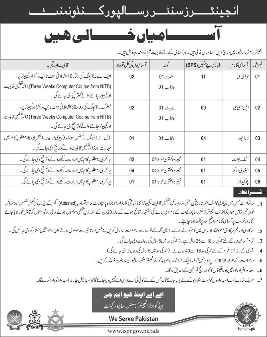 Jobs in Head Quarter Engineers Center Risalpur Cantt 08 April 2018