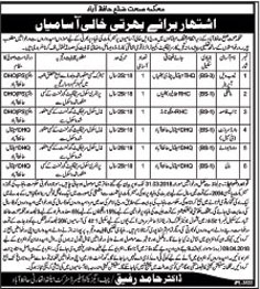 Jobs In Health Department Hafizabad 24 Mar 2018