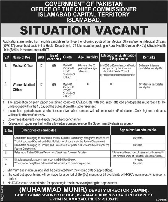 Jobs In Health Department Islamabad 22 Mar 2018