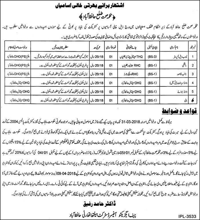 Jobs In Health Department Of Hafizabad 21 Mar 2018